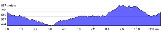 elevation_profile3
